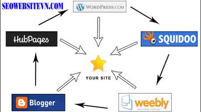 WEBSITE VỆ TINH