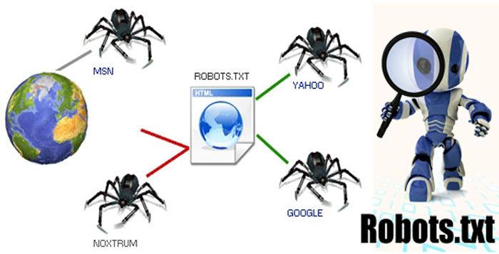 Cách tạo file Robots.txt | SEO website