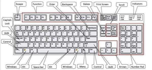 keyboard-e4b1c