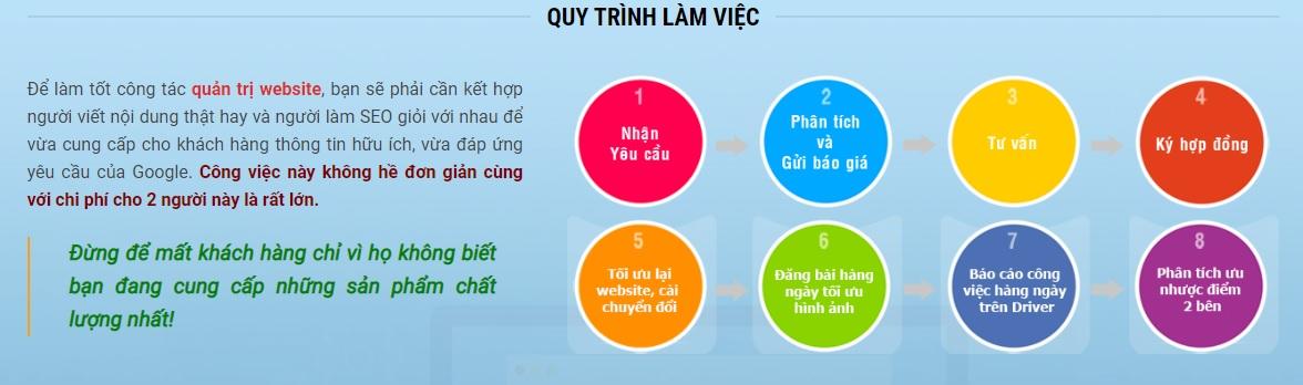 quy-trinh-nhan-quan-tri-website